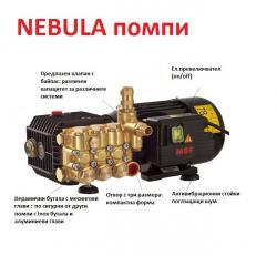 NEBULA система за охлаждане с водна мъгла